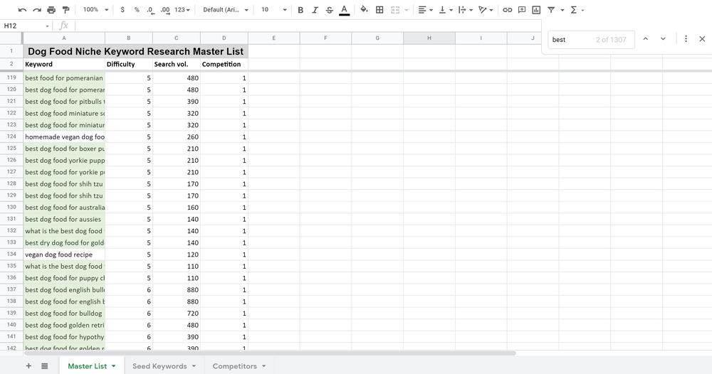 Niche Keyword Research - money keywords