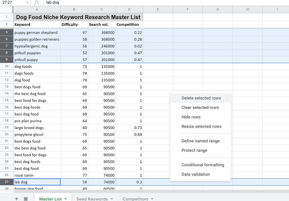 niche keyword analysis
